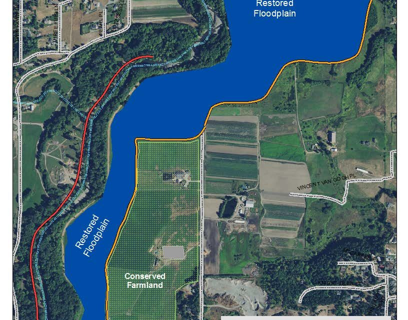 Jamestown S'Klallam Tribe, Partners Preserve River Floodplains, Farmlands